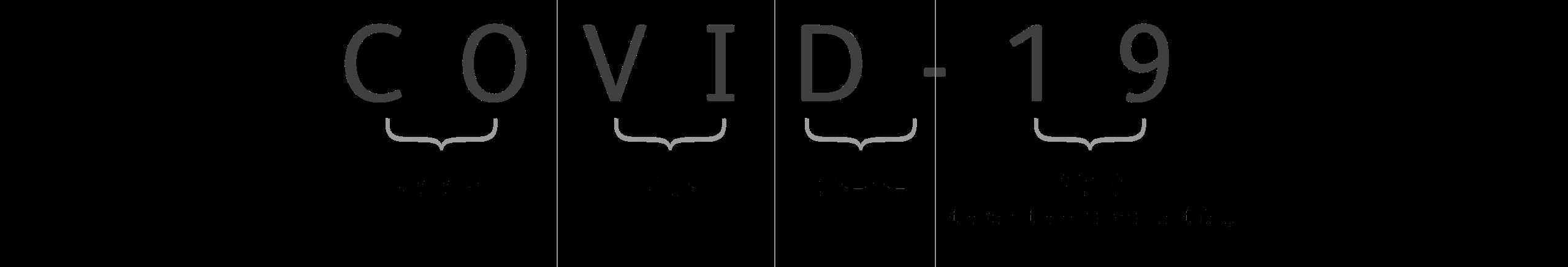 COVID-19 explained